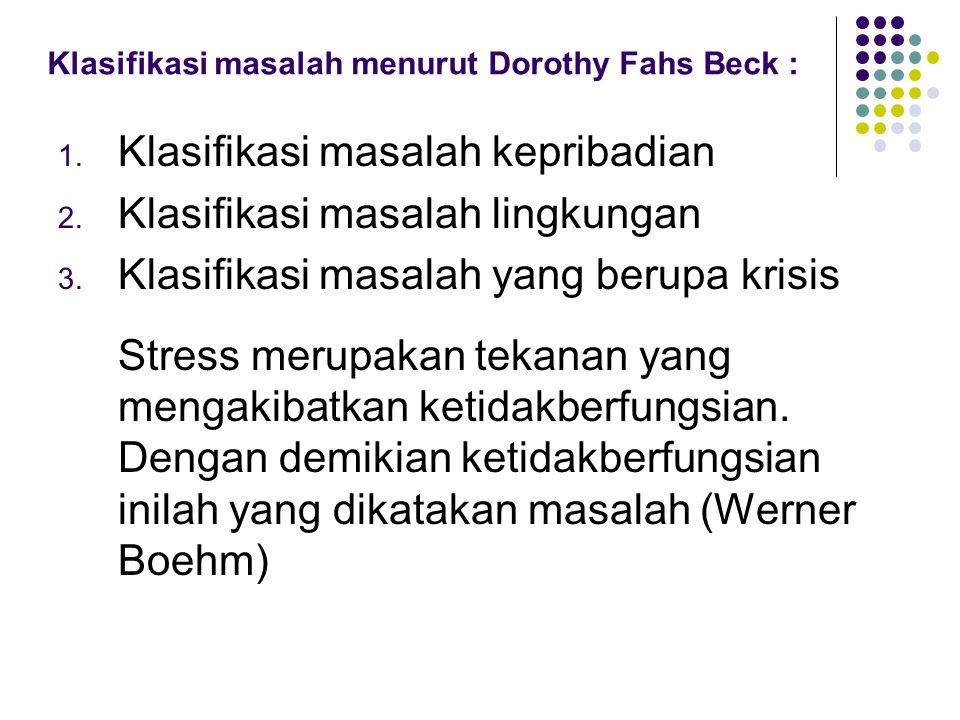 Klasifikasi masalah menurut Dorothy Fahs Beck :