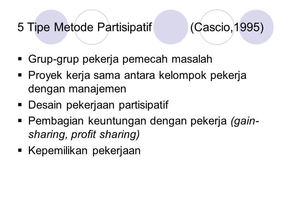 5 Tipe Metode Partisipatif (Cascio,1995)