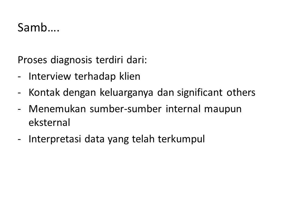 Samb…. Proses diagnosis terdiri dari: Interview terhadap klien