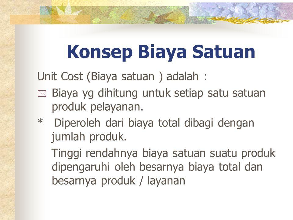 Konsep Biaya Satuan Unit Cost (Biaya satuan ) adalah :