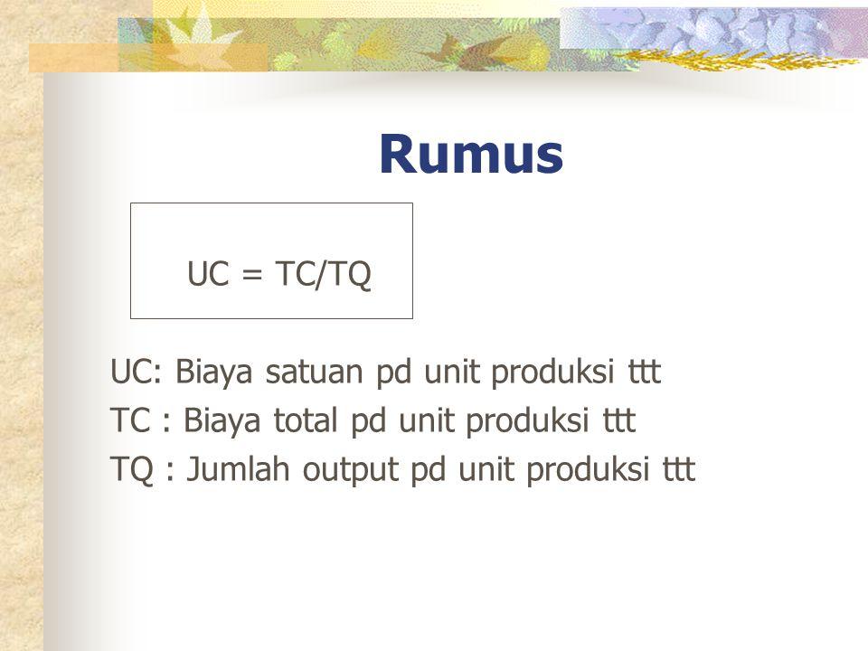 Rumus UC = TC/TQ UC: Biaya satuan pd unit produksi ttt