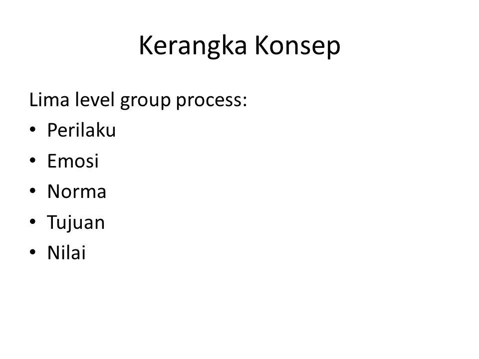 Kerangka Konsep Lima level group process: Perilaku Emosi Norma Tujuan