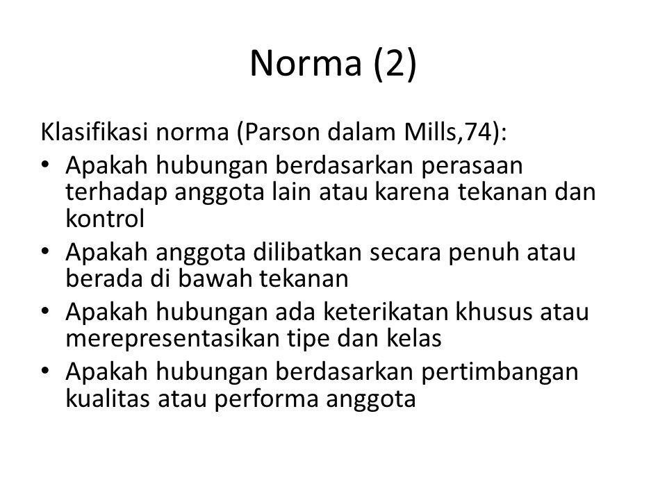 Norma (2) Klasifikasi norma (Parson dalam Mills,74):