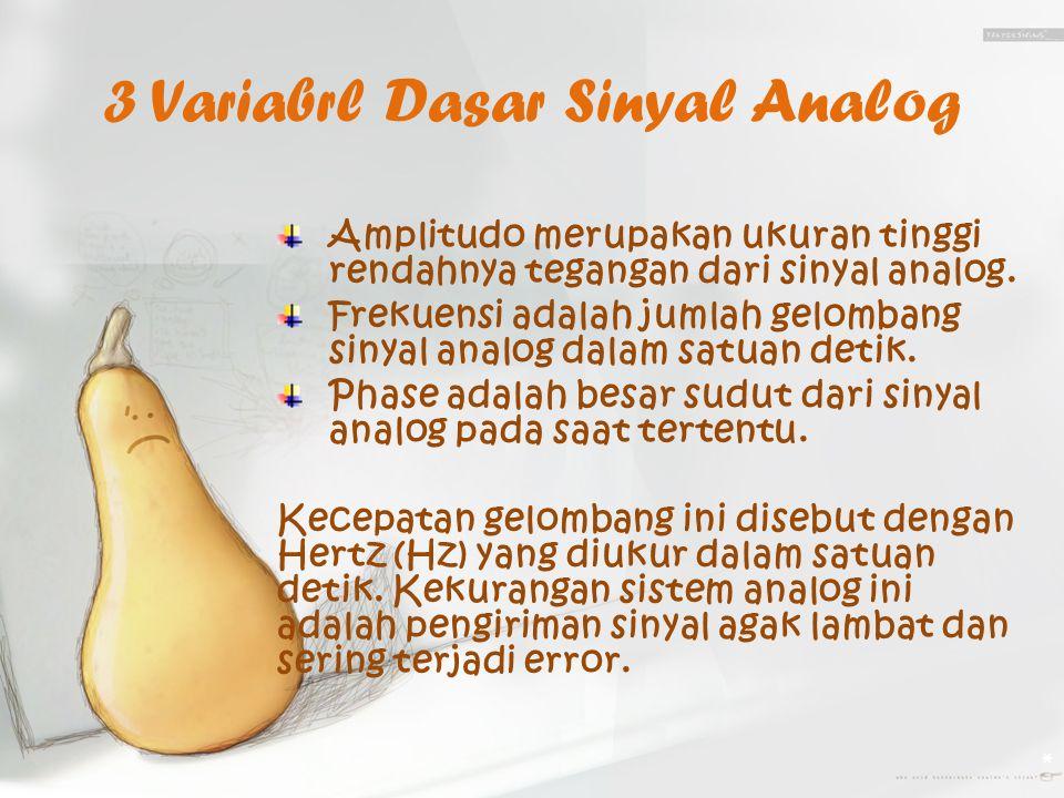 3 Variabrl Dasar Sinyal Analog