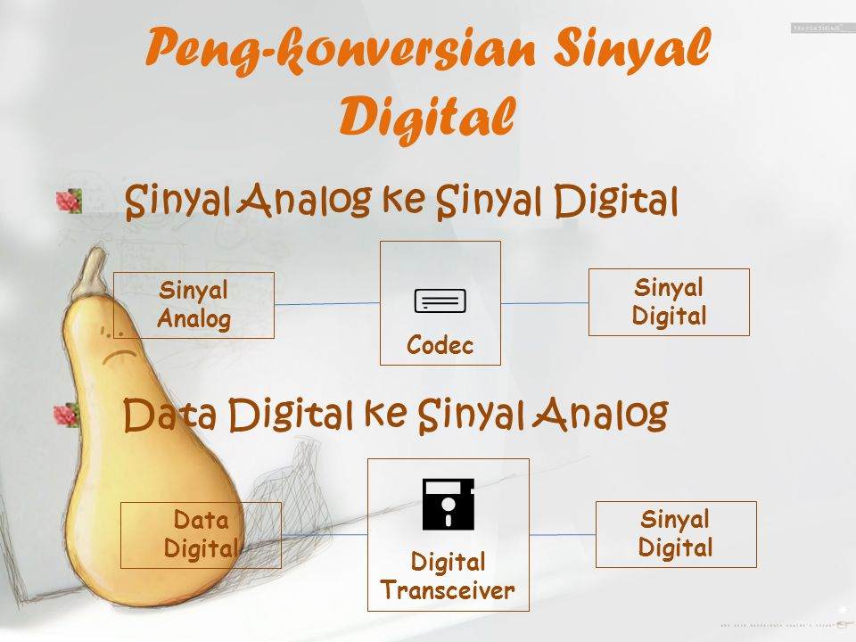 Peng-konversian Sinyal Digital