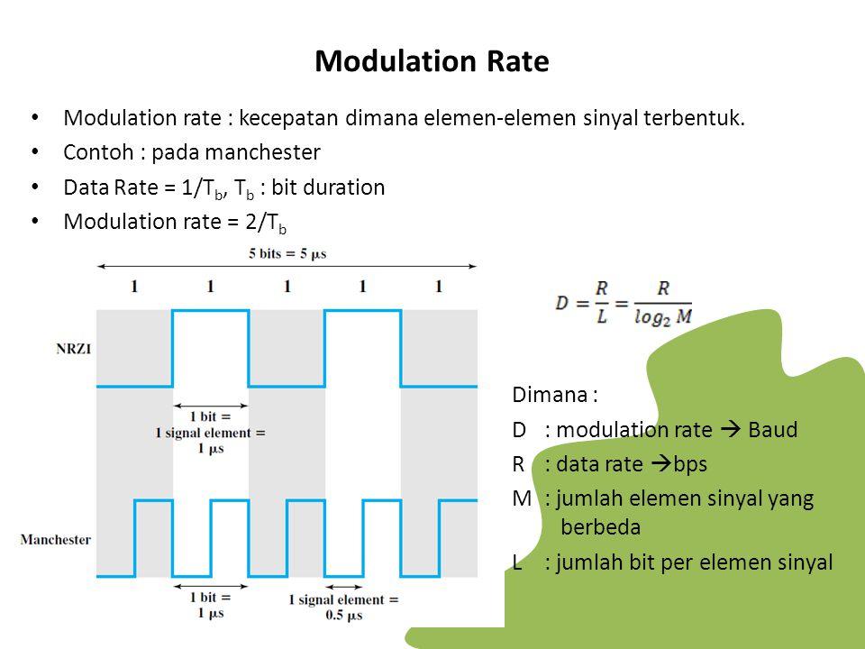 Modulation Rate Modulation rate : kecepatan dimana elemen-elemen sinyal terbentuk. Contoh : pada manchester.