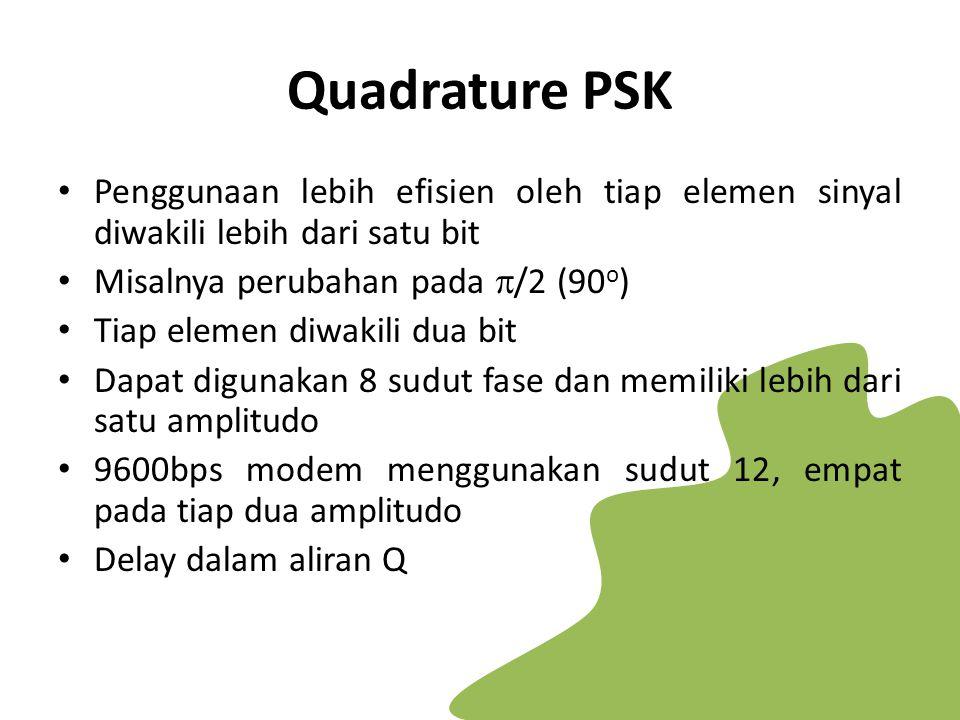 Quadrature PSK Penggunaan lebih efisien oleh tiap elemen sinyal diwakili lebih dari satu bit. Misalnya perubahan pada /2 (90o)