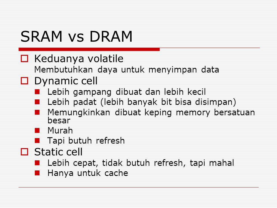 SRAM vs DRAM Keduanya volatile Dynamic cell Static cell