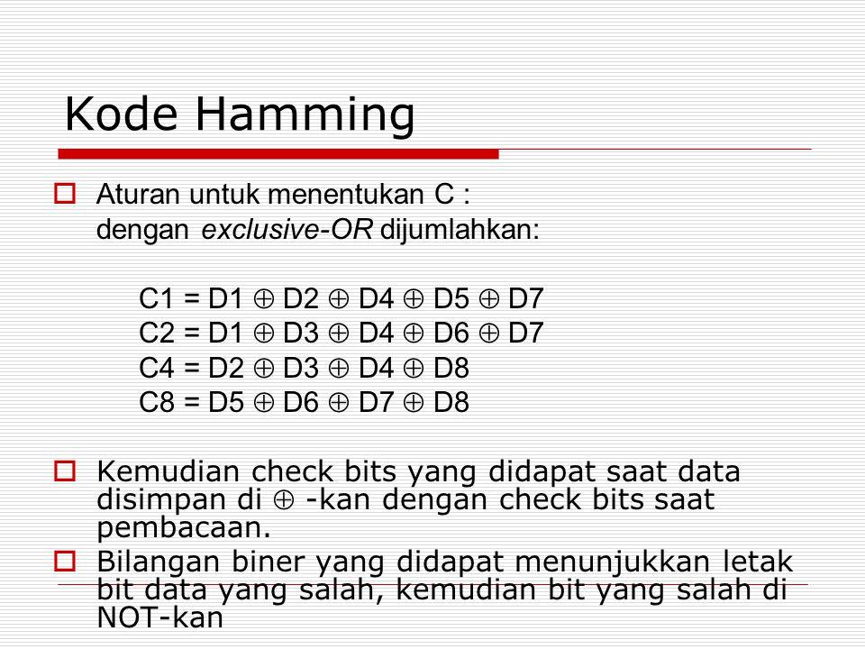 Kode Hamming Aturan untuk menentukan C :