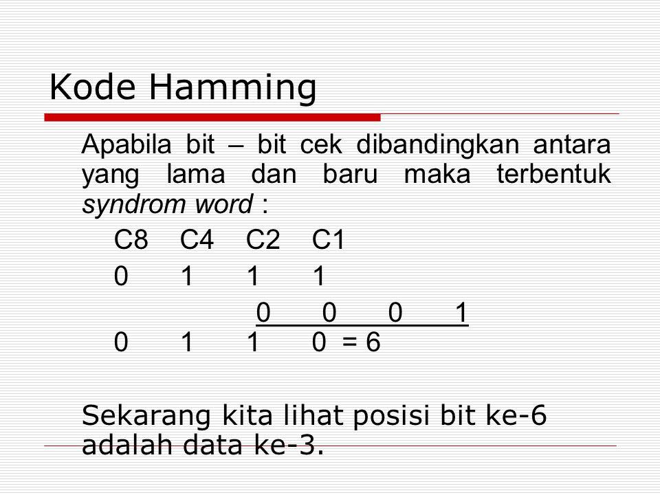 Kode Hamming Apabila bit – bit cek dibandingkan antara yang lama dan baru maka terbentuk syndrom word :