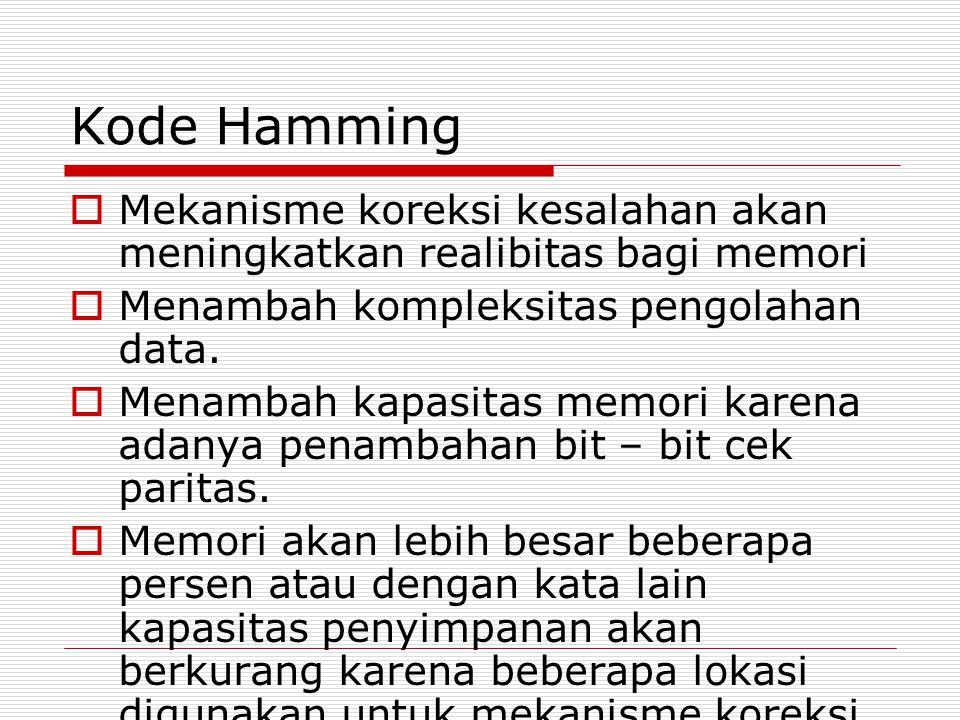 Kode Hamming Mekanisme koreksi kesalahan akan meningkatkan realibitas bagi memori. Menambah kompleksitas pengolahan data.