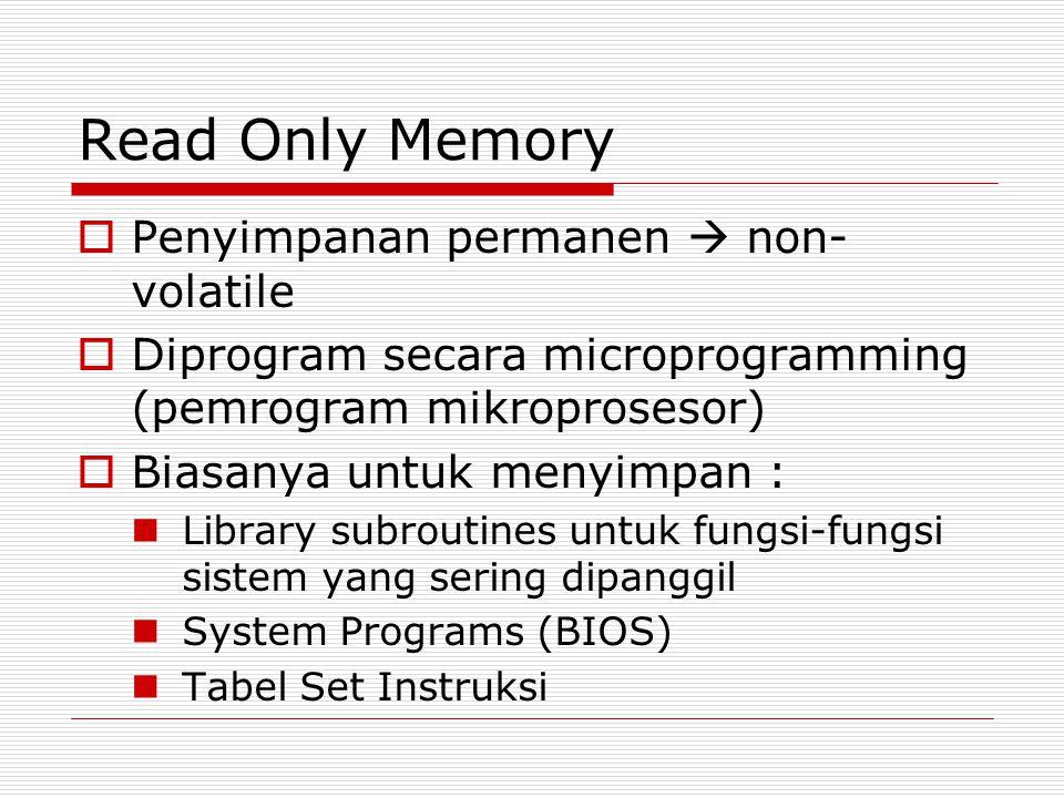 Read Only Memory Penyimpanan permanen  non-volatile