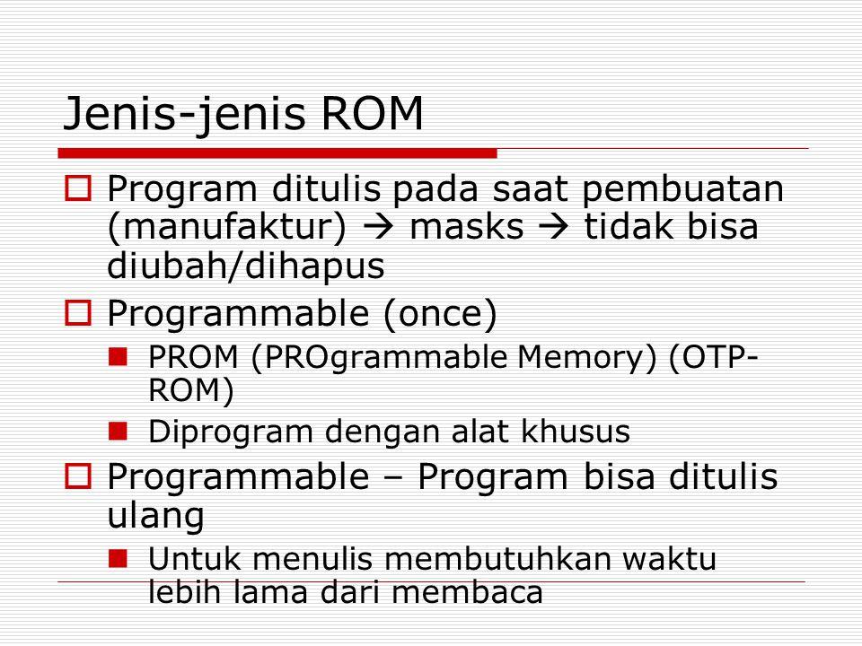 Jenis-jenis ROM Program ditulis pada saat pembuatan (manufaktur)  masks  tidak bisa diubah/dihapus.