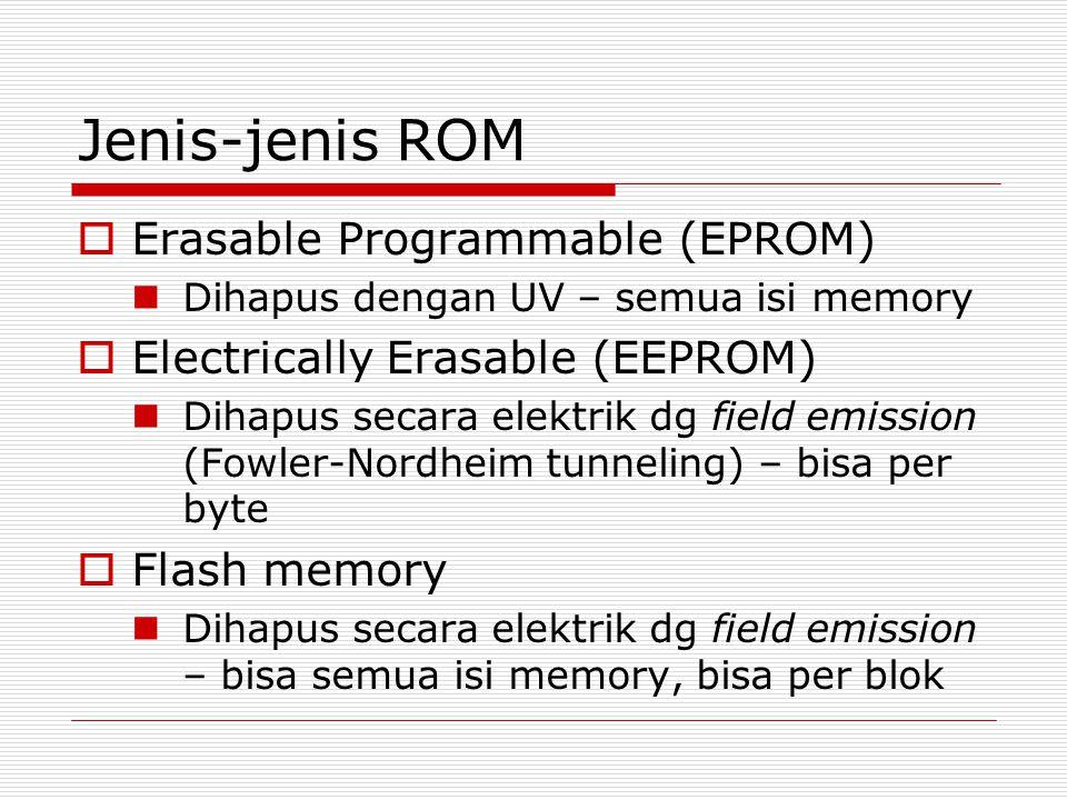 Jenis-jenis ROM Erasable Programmable (EPROM)