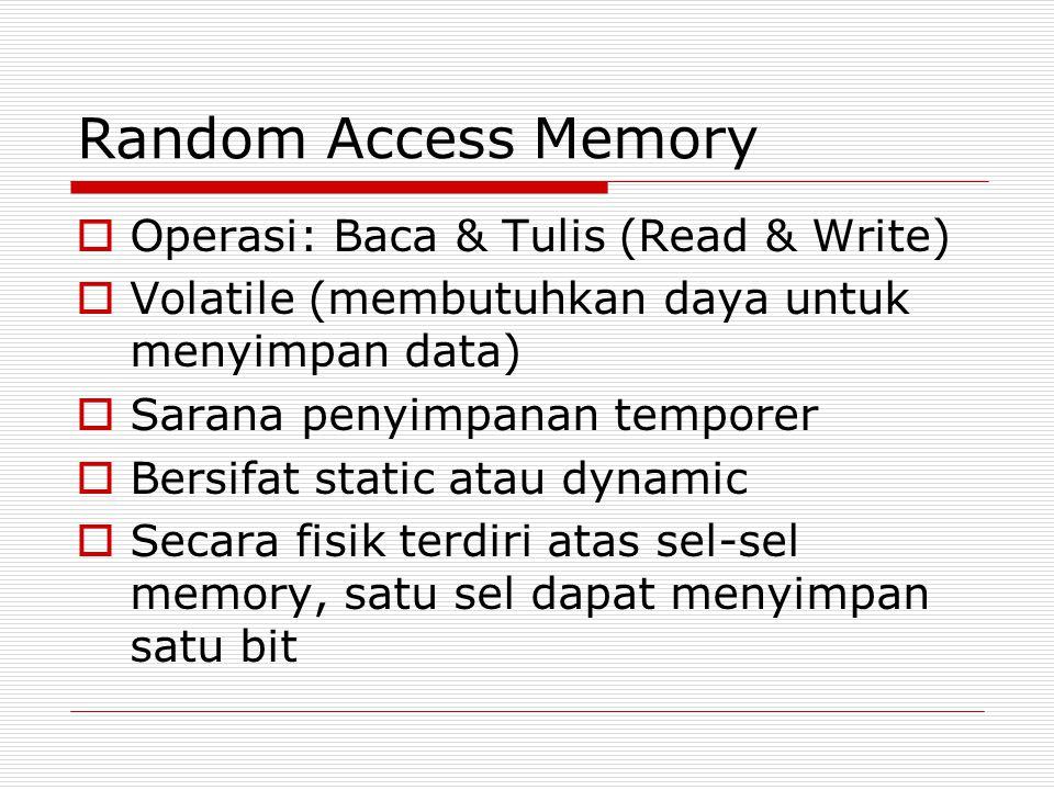 Random Access Memory Operasi: Baca & Tulis (Read & Write)