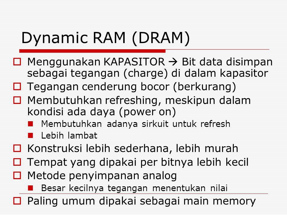 Dynamic RAM (DRAM) Menggunakan KAPASITOR  Bit data disimpan sebagai tegangan (charge) di dalam kapasitor.