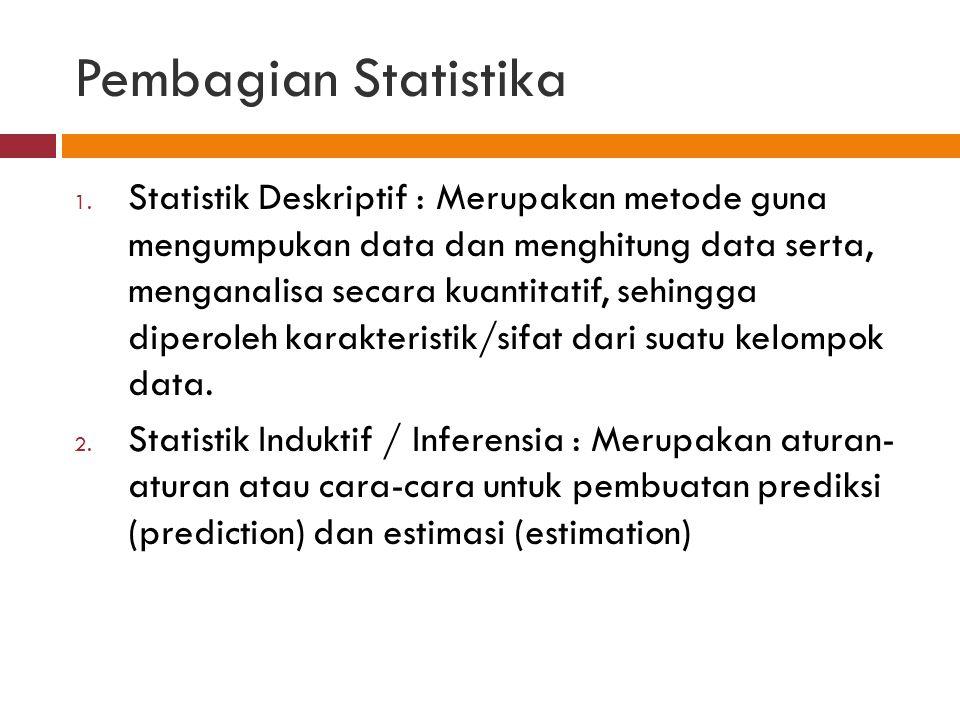 Pembagian Statistika