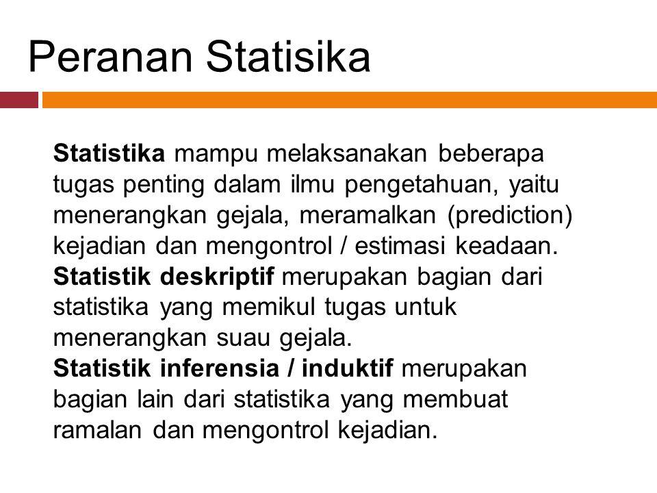 Peranan Statisika