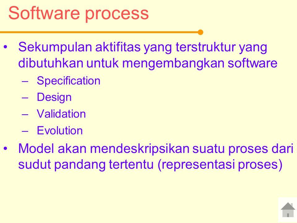 Software process Sekumpulan aktifitas yang terstruktur yang dibutuhkan untuk mengembangkan software.