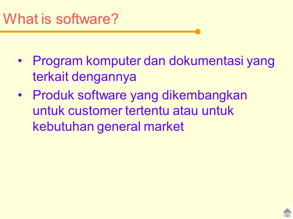 What is software Program komputer dan dokumentasi yang terkait dengannya.