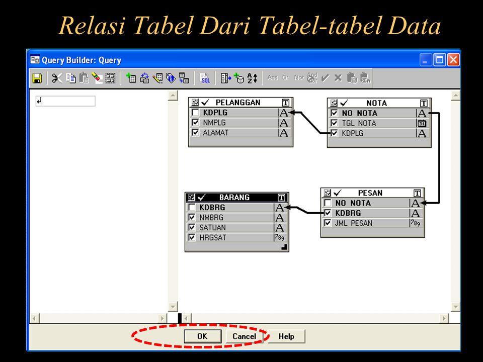 Relasi Tabel Dari Tabel-tabel Data