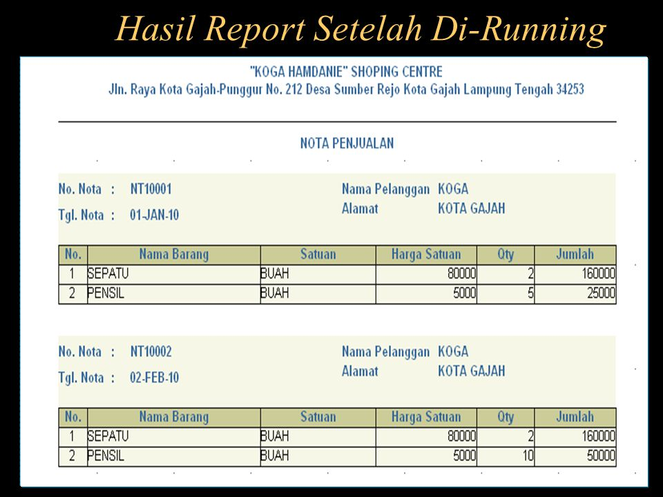 Hasil Report Setelah Di-Running