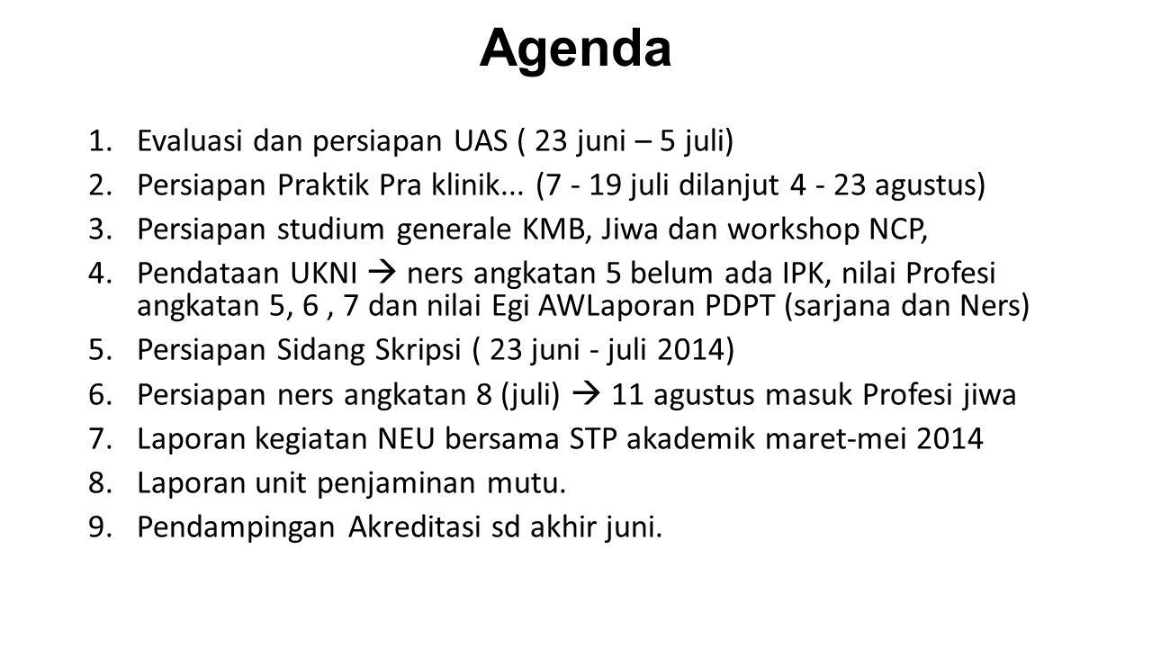 Agenda Evaluasi dan persiapan UAS ( 23 juni – 5 juli)
