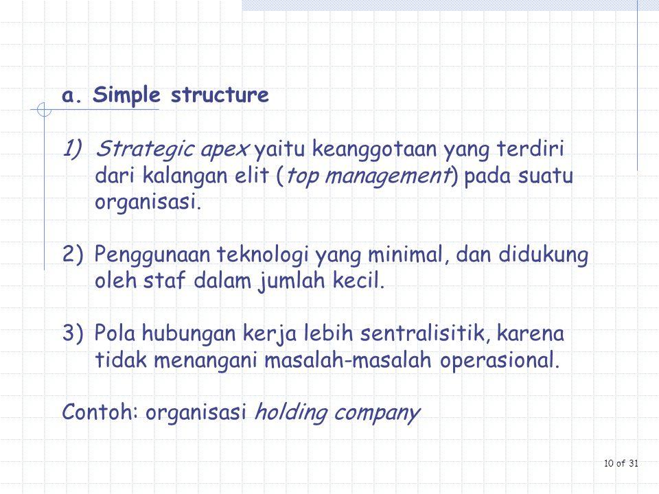 Contoh: organisasi holding company