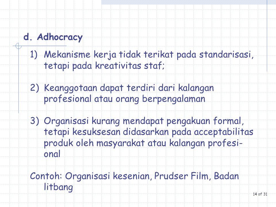 Contoh: Organisasi kesenian, Prudser Film, Badan litbang