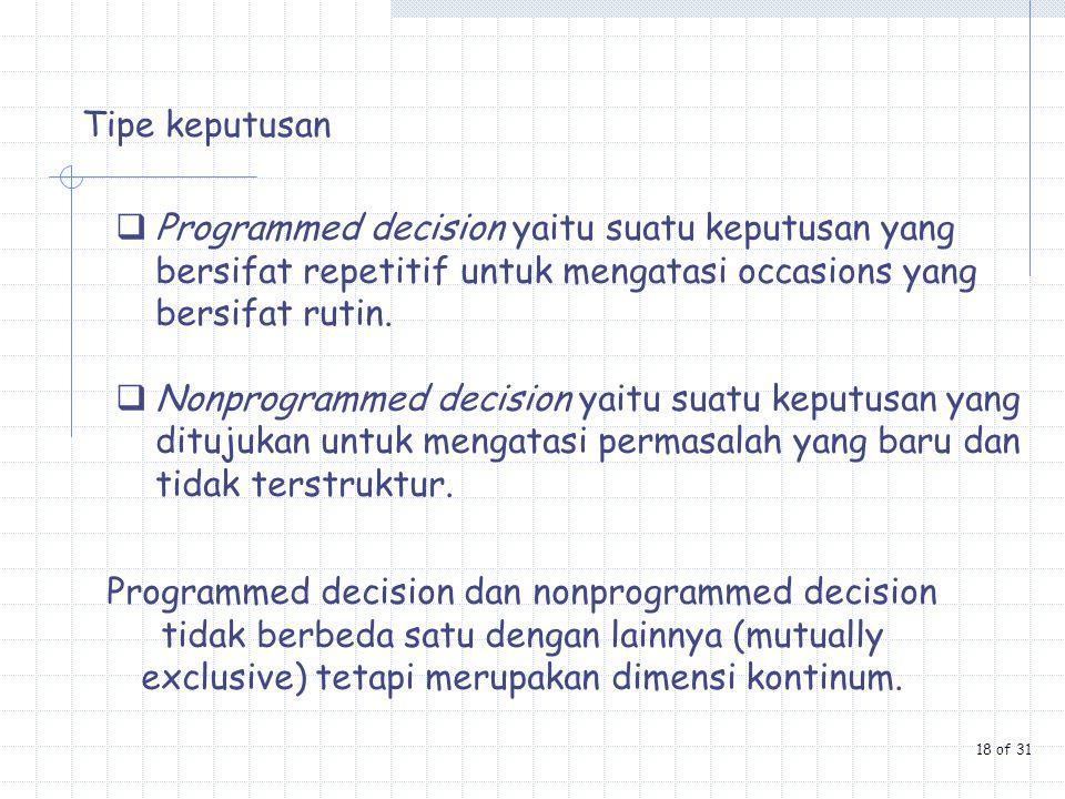 Tipe keputusan Programmed decision yaitu suatu keputusan yang bersifat repetitif untuk mengatasi occasions yang bersifat rutin.