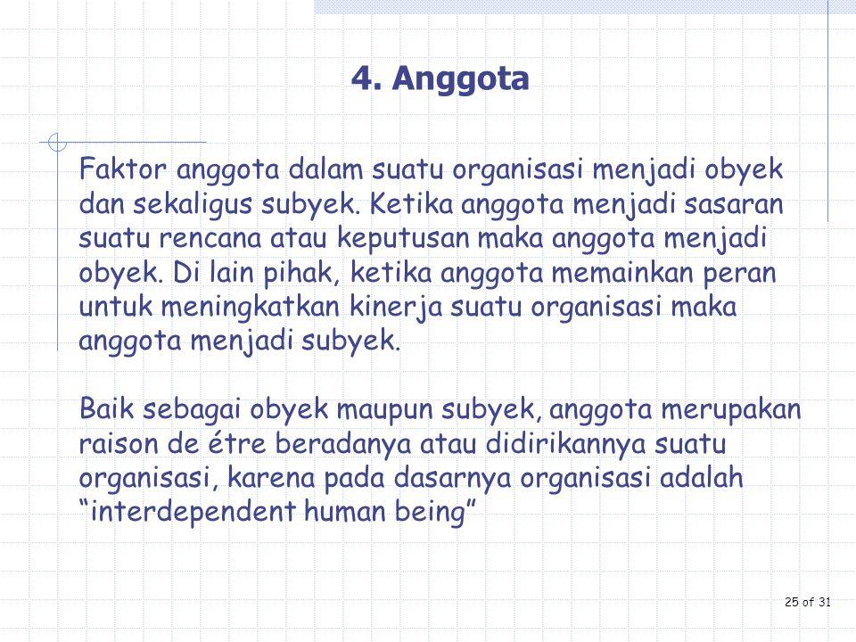 4. Anggota