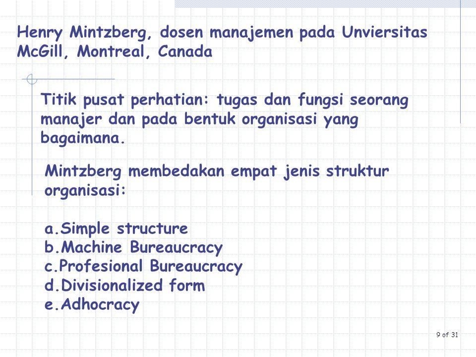 Mintzberg membedakan empat jenis struktur organisasi: