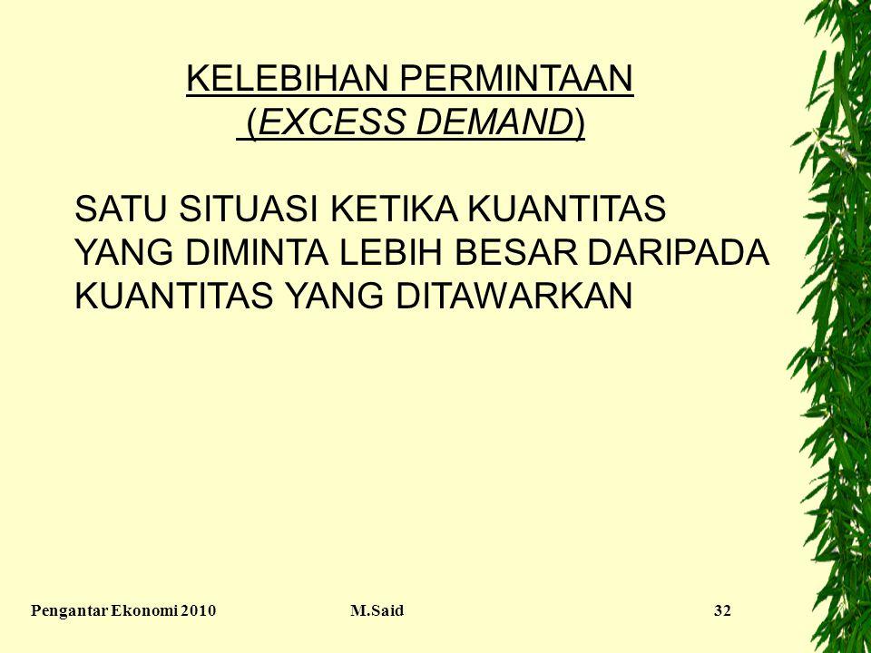 KELEBIHAN PERMINTAAN (EXCESS DEMAND)