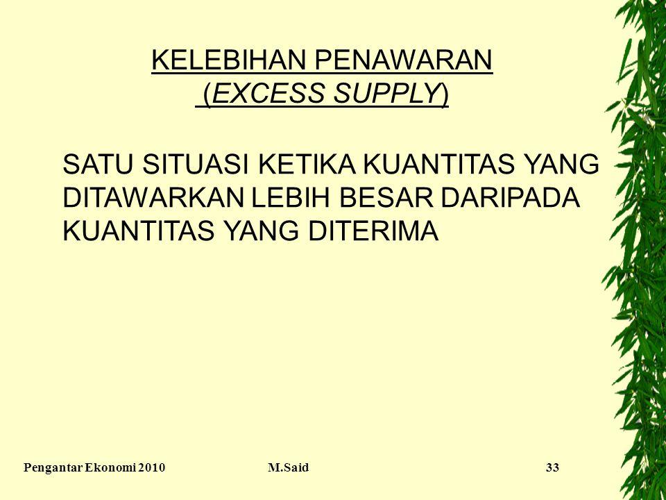 KELEBIHAN PENAWARAN (EXCESS SUPPLY)