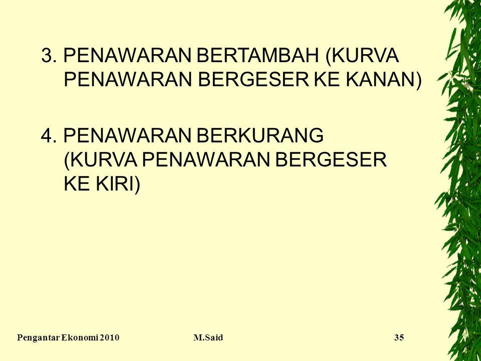 3. PENAWARAN BERTAMBAH (KURVA PENAWARAN BERGESER KE KANAN)