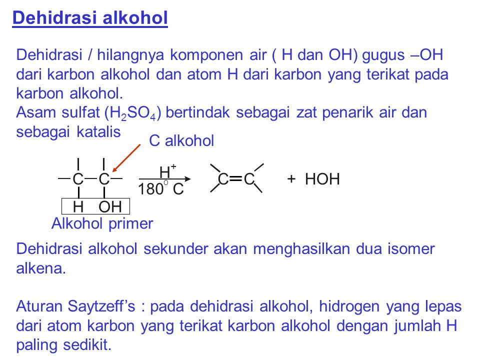 Dehidrasi alkohol