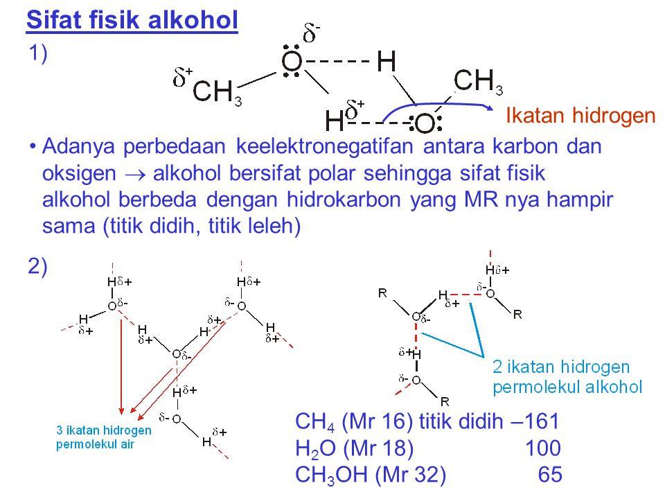 Sifat fisik alkohol 1) Ikatan hidrogen
