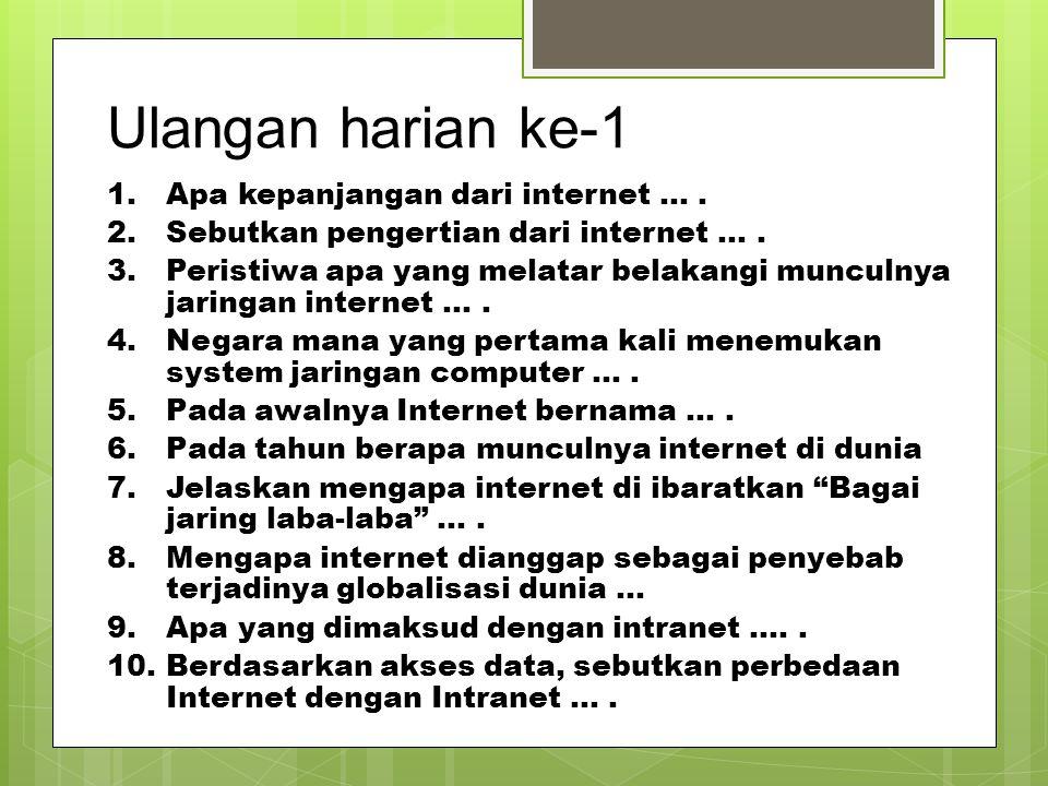 Ulangan harian ke-1 Apa kepanjangan dari internet … .