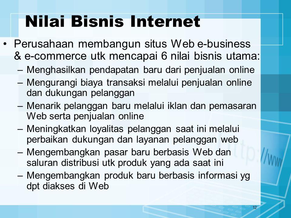 Nilai Bisnis Internet Perusahaan membangun situs Web e-business & e-commerce utk mencapai 6 nilai bisnis utama: