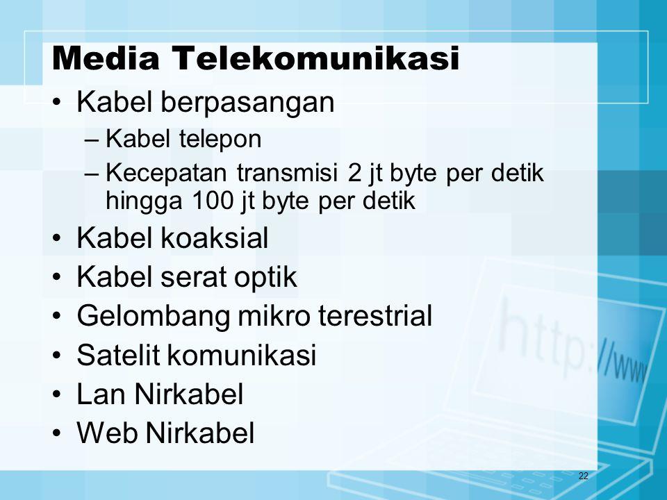 Media Telekomunikasi Kabel berpasangan Kabel koaksial