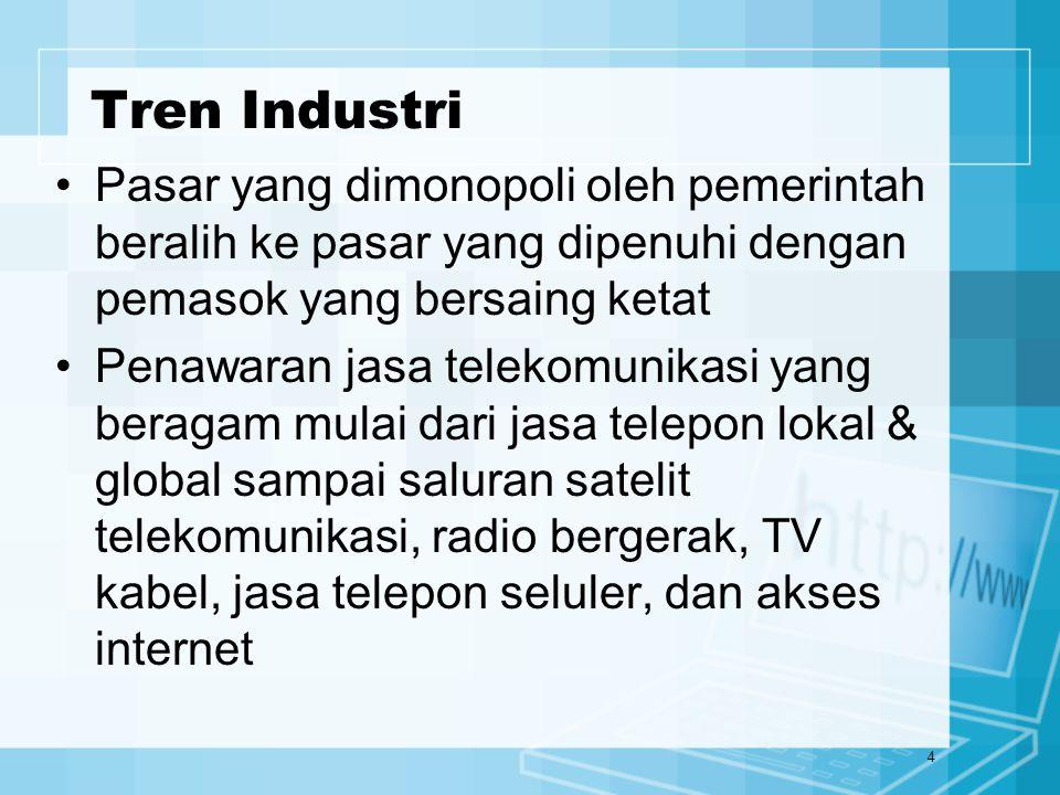 Tren Industri Pasar yang dimonopoli oleh pemerintah beralih ke pasar yang dipenuhi dengan pemasok yang bersaing ketat.