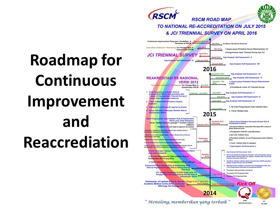 Roadmap for Continuous Improvement and Reaccrediation