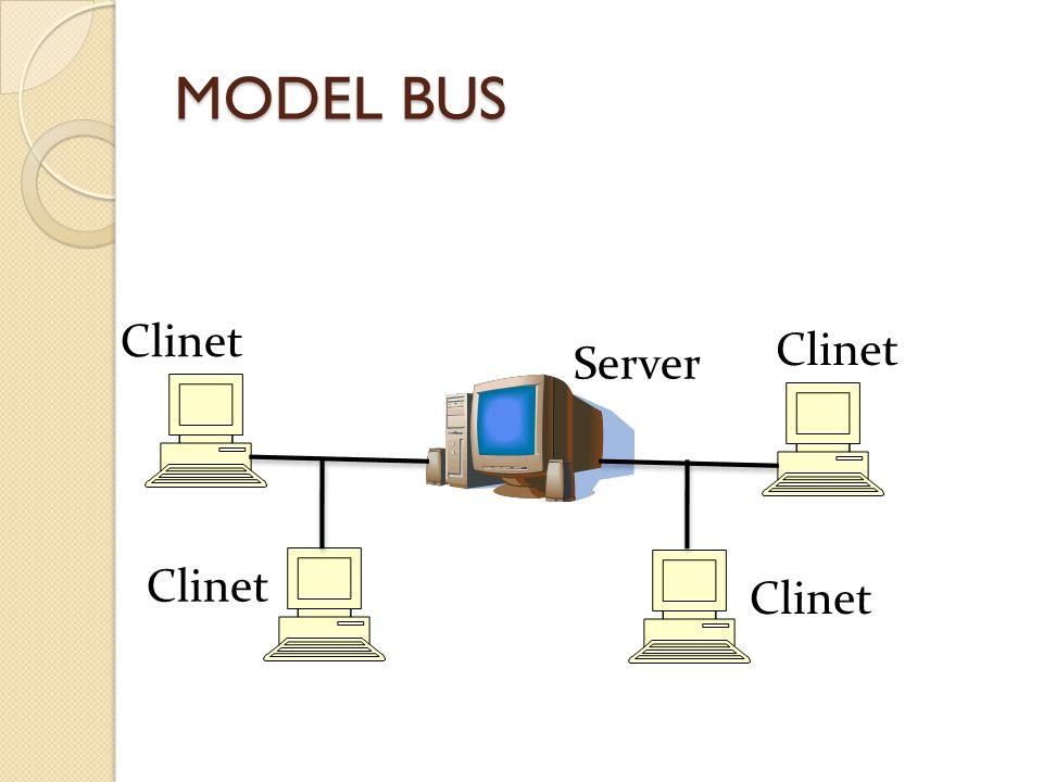 MODEL BUS Clinet Clinet Server Clinet Clinet