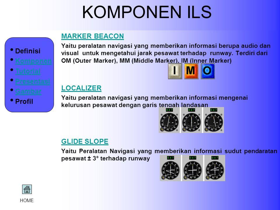 KOMPONEN ILS MARKER BEACON Definisi Komponen Tutorial Presentasi