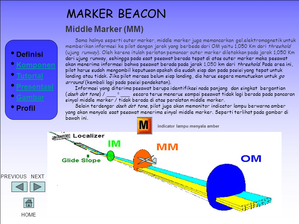 MARKER BEACON Middle Marker (MM) Definisi Komponen Tutorial Presentasi