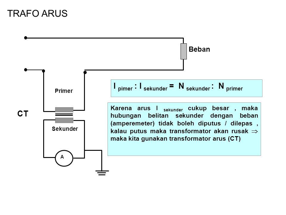 TRAFO ARUS I pimer : I sekunder = N sekunder : N primer CT Beban
