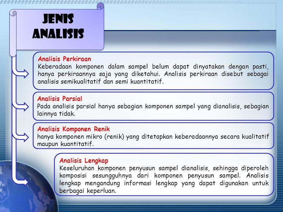 Jenis analisis Analisis Perkiraan