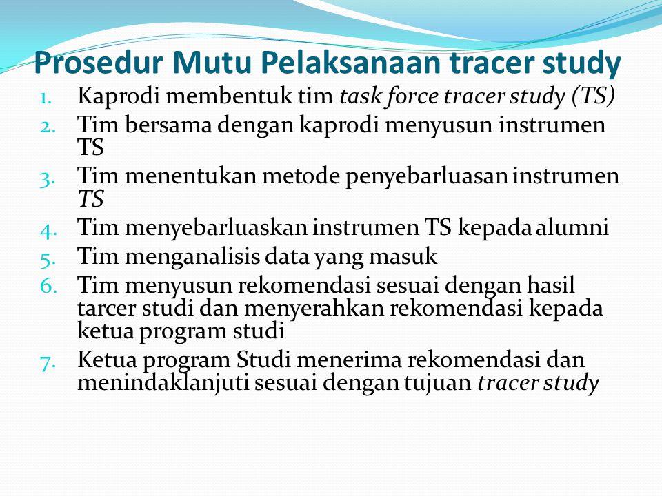 Prosedur Mutu Pelaksanaan tracer study