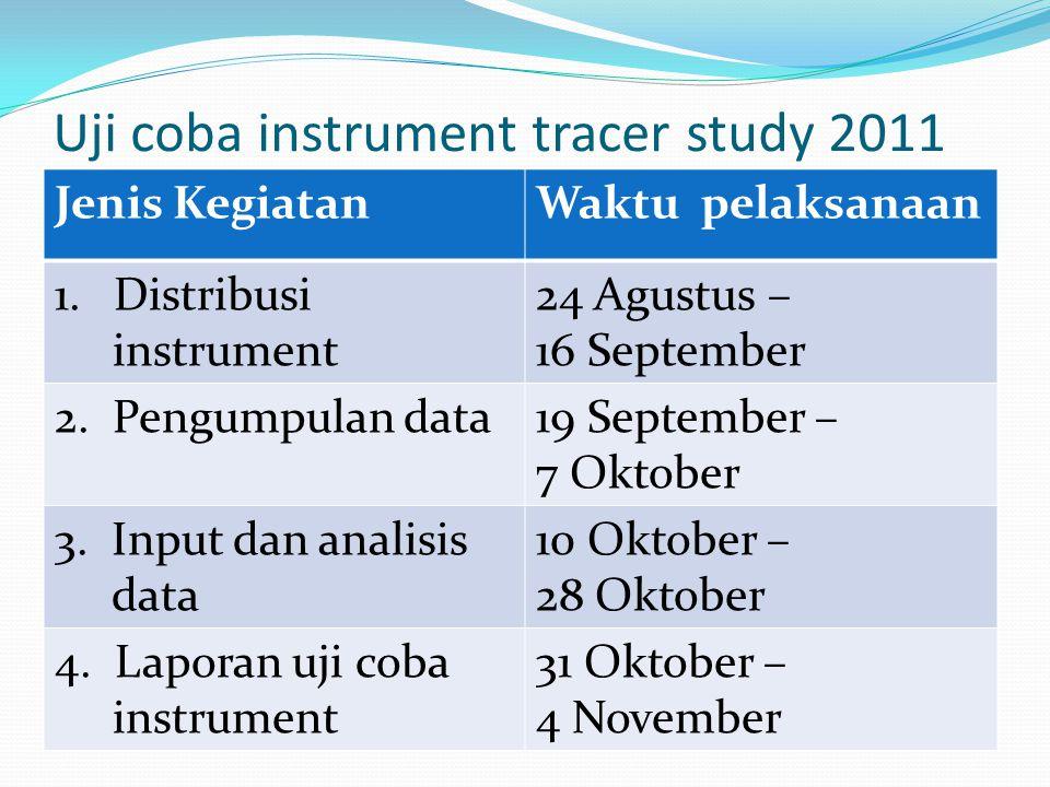 Uji coba instrument tracer study 2011