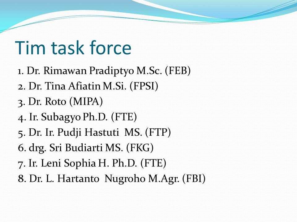 Tim task force
